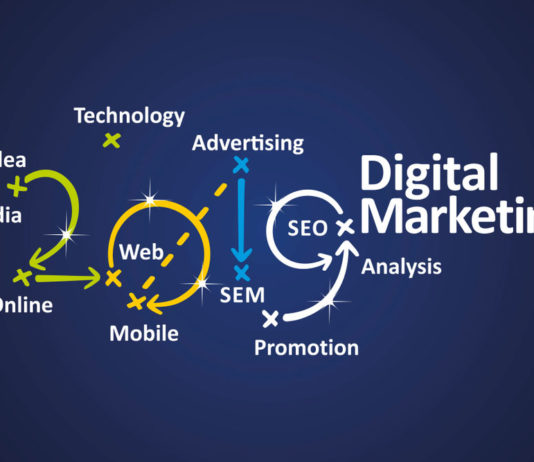 digital marketing ternds in 2019