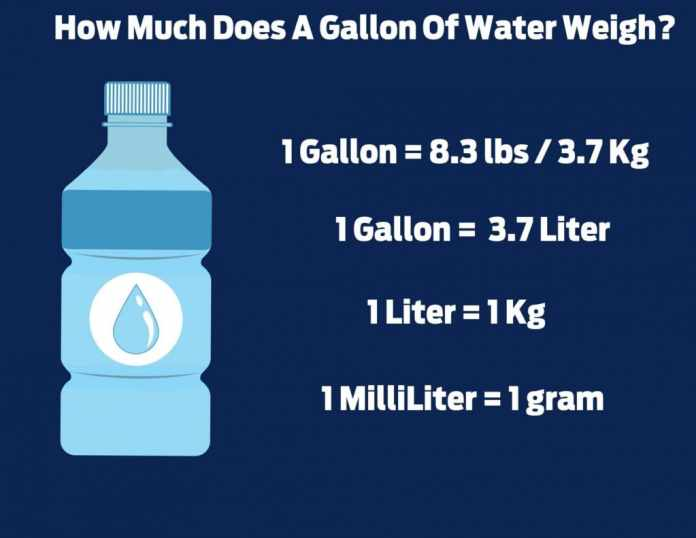 water-gallon