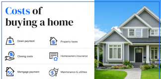 How to buy a house?